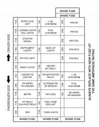1997 honda civic fuse box 1997 automotive wiring diagrams