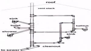 Floor Plan Plumbing Layout See Description Youtube