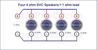 subwoofer wiring diagrams for four 4 ohm single voice coil speakers  at Car Amp Wire Diagram 4 Omh To 2 Omh