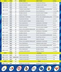 Vivo Ipl Schedule 2018