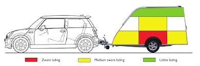 Kip Caravan Bv Postbus 89 7900 Ab Hoogeveen