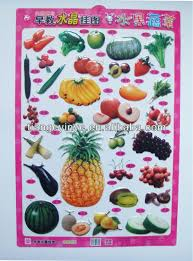 Transparent Fruit Wall Chart For Children Buy Wall Chart Childrens Educational Wall Charts Wall Chart For Children Education Product On Alibaba Com