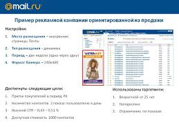 Рекламная кампания на примере диплом Диплом webkursovikru