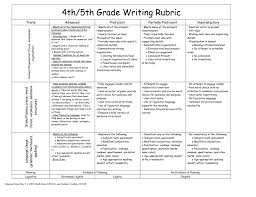 Common Core Opinion Writing Rubric   Bethany Miller