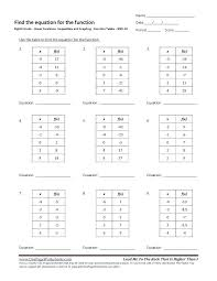 graphing functions worksheet grade activities linear com algebra function table worksheets equations using a t tabl