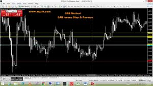 Jagfx Sar Trading Method Youtube
