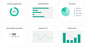 Axure Charts Animated Dashboard With Axure 8 Marie Kuter
