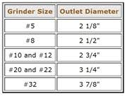 Grinders Size Chart