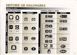 list of gold maker marks jewelry hallmarks gold and silver