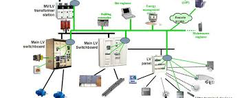 solar generator wiring diagram car wiring diagrams online car wiring diagrams online Car Wiring Diagrams Online #49