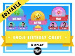 Emoji Birthday Display Editable School Stuff