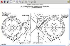 2005 ram 1500 throttle position sensor wiring diagram for car engine 1995 dodge intrepid starter wiring diagram also hyundai 2 7l engine diagram likewise 99 dodge ram