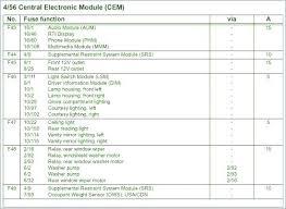 2006 volvo fuse box wiring diagram 2006 volvo fuse box wiring diagram local 2006 volvo xc90 fuse box diagram 2006 volvo fuse box