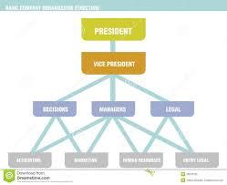 Small Business Organizational Structure Chart Basic Company Organization Structure Chart Stock Vector