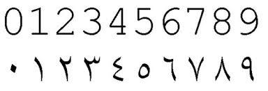 「阿拉伯數字 寫法」的圖片搜尋結果