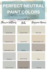 Paint Sheen Chart Sherwin Williams Neutral Paint Colors Choose Color Sheen For Walls