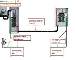 400 amp service now at the new you need to get meter main like i 400 Amp Service Entrance Diagram at Wiring A 400 Amp Service