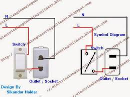 how to wire an electrical outlet? Ac Outlet Wiring Diagram wiring diagram of switch and outlet 220 volt ac outlet wiring diagram