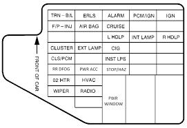 1998 pontiac grand prix interior fuse box diagram data wiring Fuses for 1998 Ford Explorer at 1998 Toyota Land Cruiser Fuse Box Diagram