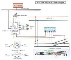 n gauge wiring diagram n image wiring diagram wiring peco n gauge electrofrog points for dcc wiring auto on n gauge wiring diagram