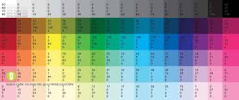 Pms chart with rgb html conversions how color charts can help? Rgb To Cmyk And Pantone Conversion Help Guide Printelf