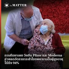 การศึกษาเผย วัคซีน Pfizer และ Moderna  ช่วยลดอัตราการเข้าโรงพยาบาลในผู้สูงอายุได้ถึง 94%