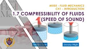 compressibility. fluid mechanics - introduction compressibility of fluids