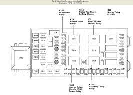 f350 fuse box ford f fuse box diagram auto wiring diagram schematic ford f fuse box diagram auto wiring diagram schematic need 2002 ford f 250 fuse panel