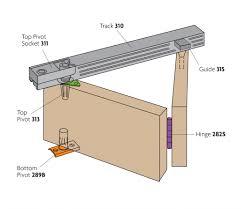 Bifold Folding Door Hardware | P C Henderson