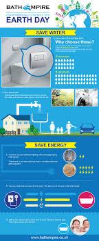 16 best Top Bathroom Infographics images on Pinterest | Bathroom ...
