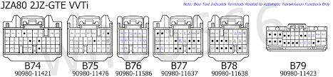 1jz vvti ecu wiring diagram 1jz free image about wiring diagram Rb25det Wiring Diagram 89661 ecu wiring diagram on 1jz vvti ecu wiring diagram rb25det wiring diagram complete