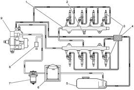 2006 chevy aveo spark plug wire diagram wirdig chevy aveo radio wiring diagram 2004 image about wiring diagram