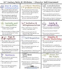 developing leadership qualities for teaching profession essay developing leadership qualities for teaching profession essay
