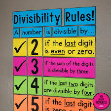 Divisibility Rules Chart My Math Resources Divisibility Rules Poster