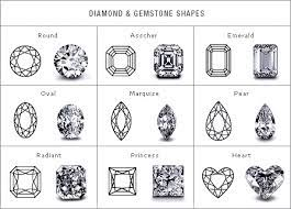 how to pick the right diamond cut for