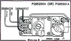 williams top vent wall furnace wiring diagrams wiring diagram williams wall furnace installation instructions wall furnace rh vekst info wall thermostat wiring diagram wall thermostat wiring diagram