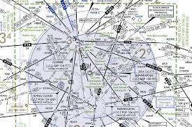 Did You Know There Are 10 Types Of Ifr Routes Published On