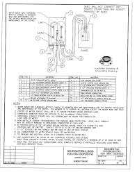 wiring diagrams specifications urd 200amp 1 of 2
