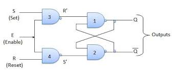 logic diagram truth table the wiring diagram sequential circuits wiring diagram