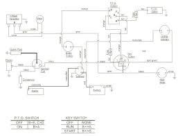 cub cadet 125 wiring wiring diagram site wiring diagram for cub cadet 125 wiring diagrams schematic cub cadet spring assist cub cadet 125 wiring