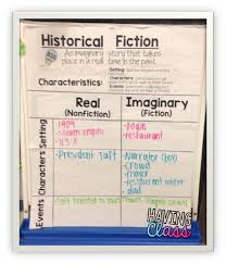 Historical Fiction Anchor Chart Historical Fiction Adrienne Teaches