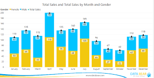 Power Bi Displaying Totals In A Stacked Column Chart Databear
