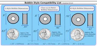 Bobbin Basics