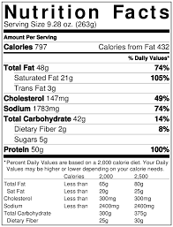 Jack In The Box Calories Chart Jack In The Box Ultimate Cheeseburger Nutrition