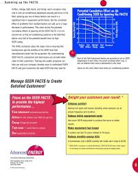 Seer Rating Chart Get The Facts About Seer And Deliver Better Customer Value