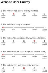 Surveys Questionnaires Examples Response Bias Wikipedia