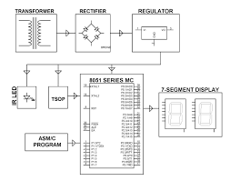 photoelectric sensor wiring diagram to object counter with segment Wiring Diagram For Counter photoelectric sensor wiring diagram to object counter with segment display projects edgefxkits 7 ic color wiring wiring diagram for intermatic sprinkler timer