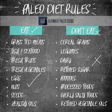 Caveman Diet Chart The Ultimate Paleo Diet Food List Ultimate Paleo Guide