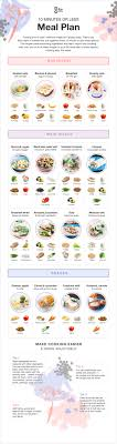 One Week Easy Healthy Meal Plan Recipes In 10 Minutes Or Less 8fit