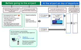 before going to the airport up to 24 hours prior to ana operated flight departure